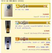 August West Rosella's Vineyard Chardonnay 2009販売好調