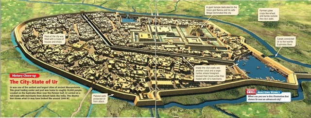 inspirations-ancient-mesopotamian-city-and-broch-crannog-and-hillfort-may-2014-4.jpg