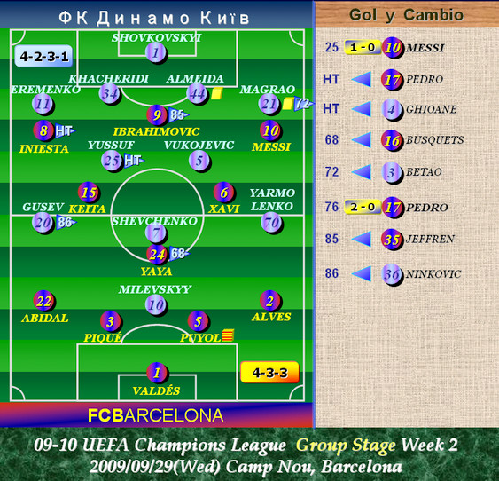 【Report:CL】2009UCLの未レポート分を一挙掲載!