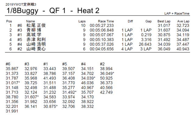 QF1H2.PNG