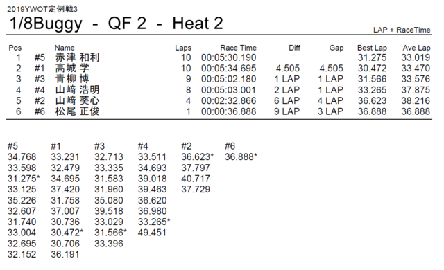 QF2H2.PNG