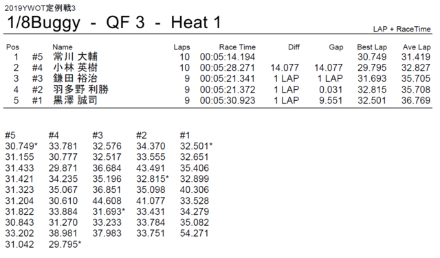 QF3H1.PNG