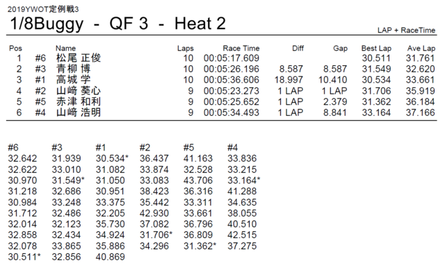 QF3H2.PNG