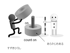頼る: count on, depend on, rely onの違い
