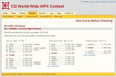2013 CQ WW WPX CW Contest's Raw Scores