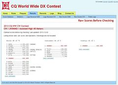 2013 CQ WW CW Contest Raw Scores