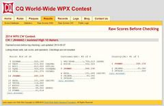 2014 CQ WW WPX CW Contest's Raw Scores