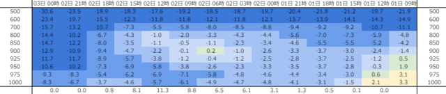 chitose_gfs_030100z.png