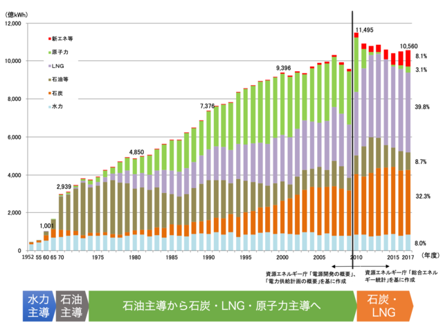 japan-electricity-2019.png