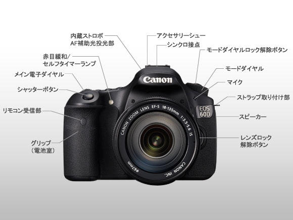 Canon EOS 60D 発表。1Ds4は?