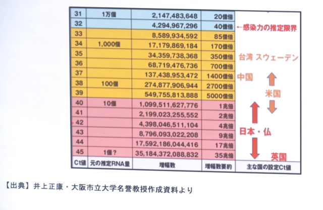 3.PCR比較.png