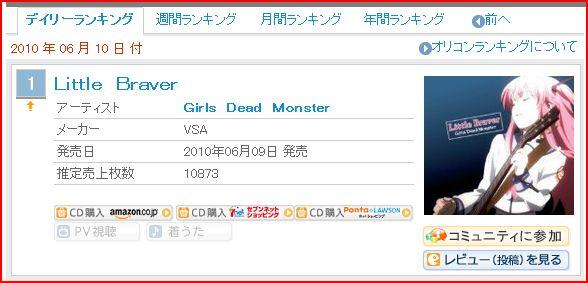 「Little Braver」-Girls Dead Monster-オリコンデイリー1位!