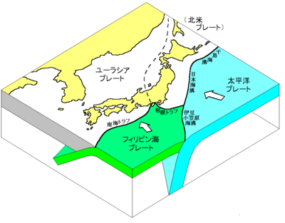 http://www.hinet.bosai.go.jp/about_earthquake/sec4.1.html