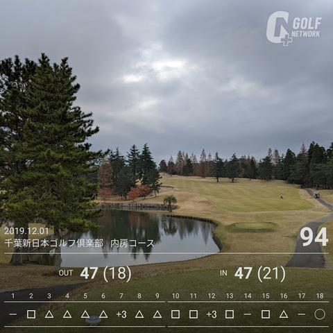 gnp_preview_scorecard[2].jpg