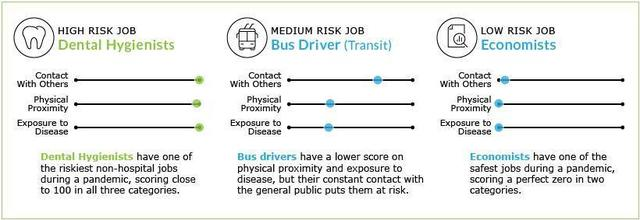 covid-19-occupational-risk-examples.jpg