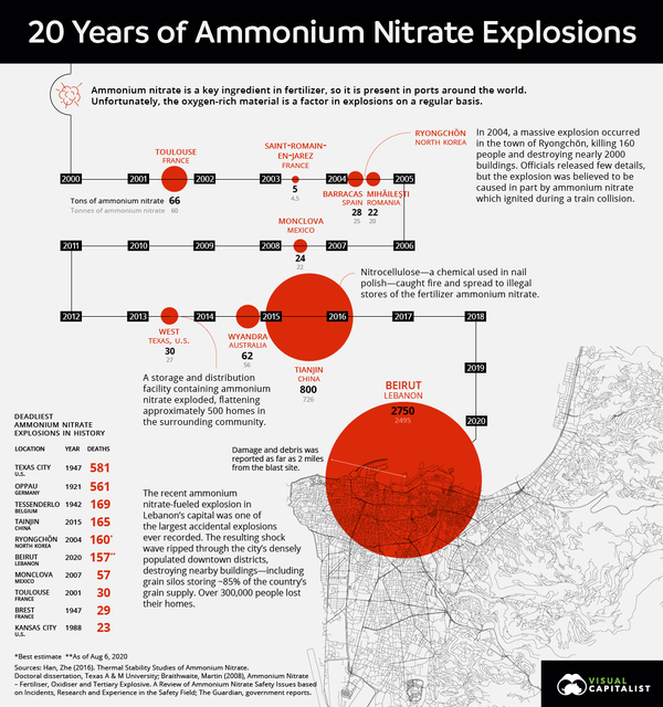 ammonium-nitrate-explosions-2.png