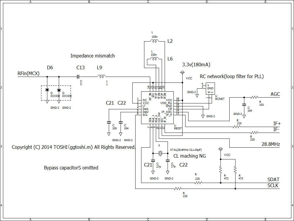 schematic for the RTL-SDR dongle - rtl-sdr.com