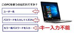 DELLパソコンで再初期化!お手上げ