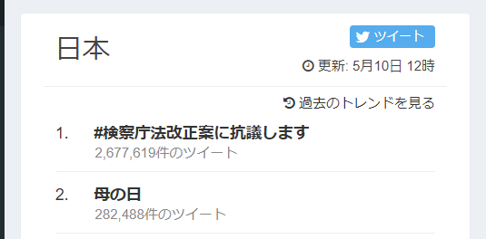 Twtterend 日本 5月10日12時 .PNG
