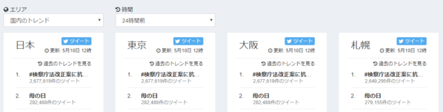 Twtterend  5月10日12時 .PNG