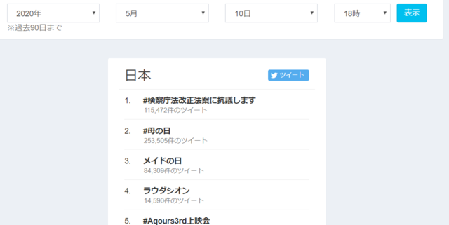 Twitterend 5月10日18時  .PNG