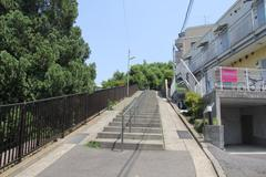 Remains of Shinohara Fuji 篠原富士跡 <横浜市港北区>